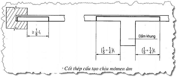 bố trí và thi công thép sàn 2