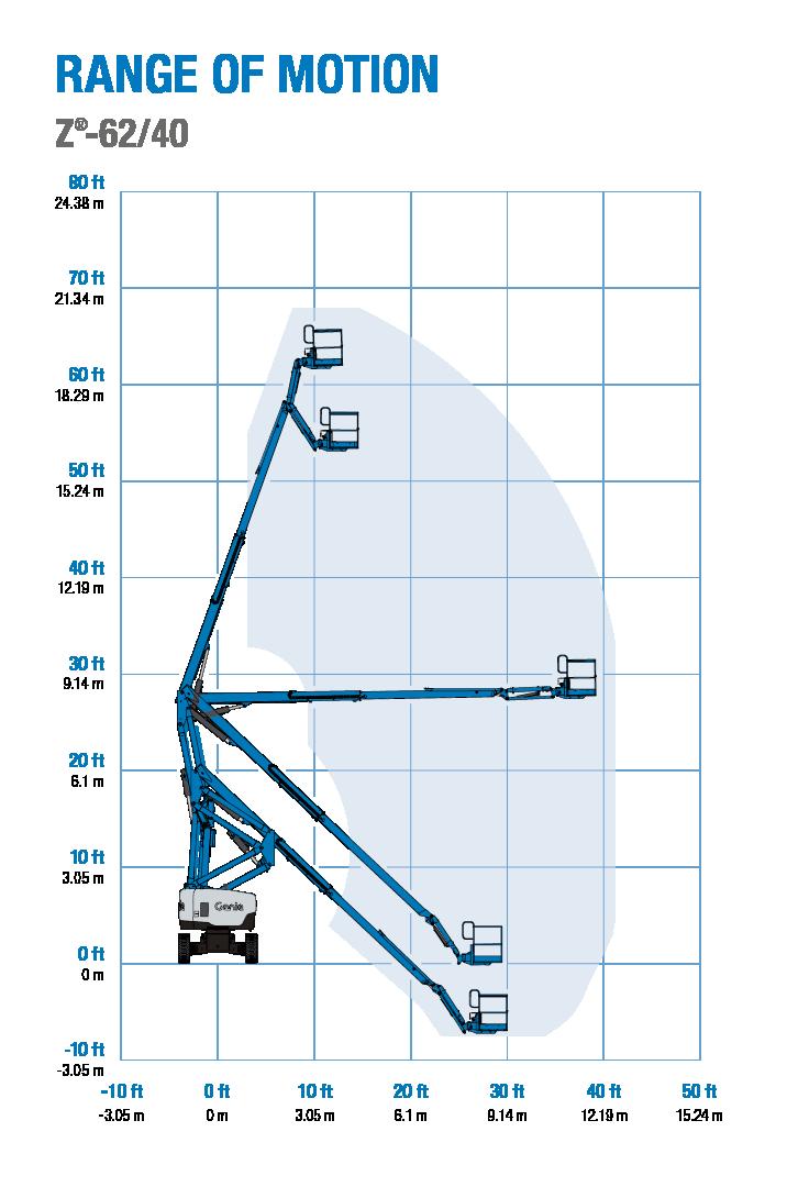 Xe nâng người Genie Z62/40